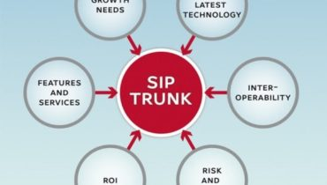 Codec Quality Benchmarks for SIP Trunking Calls